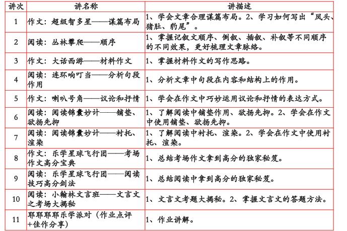 复习计划作文_高三英语作文复习_小考复习作文